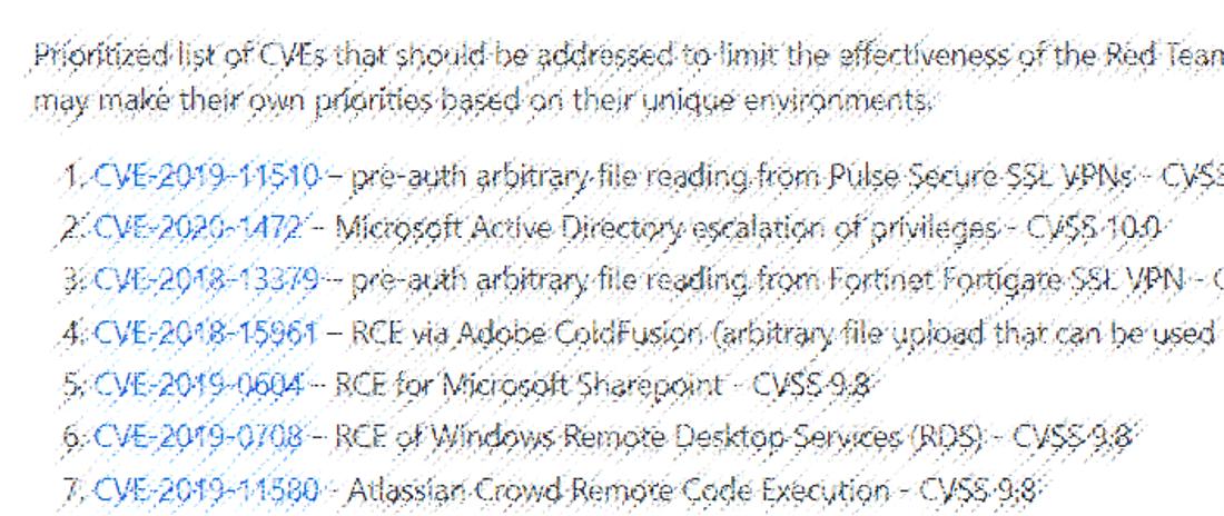 FireEyeが窃取されたレッドチームツールに含まれる優先的に対処すべきCVEリスト